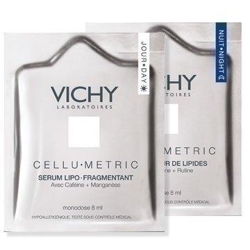 vichy-cellu-metric