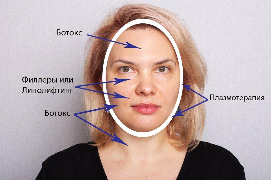 похудение с помощью воды отзывы косметологов