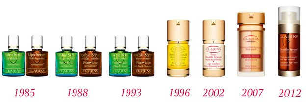 clarins-double-serum-history